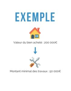 Exemple PTZ - Mesures maison 2018 - Davis&Co